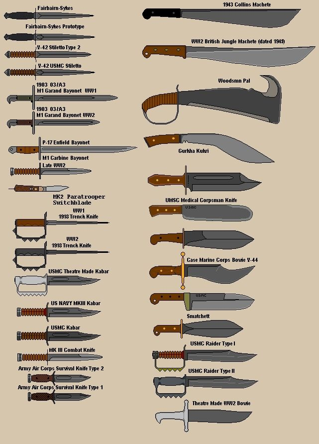 American  military knives